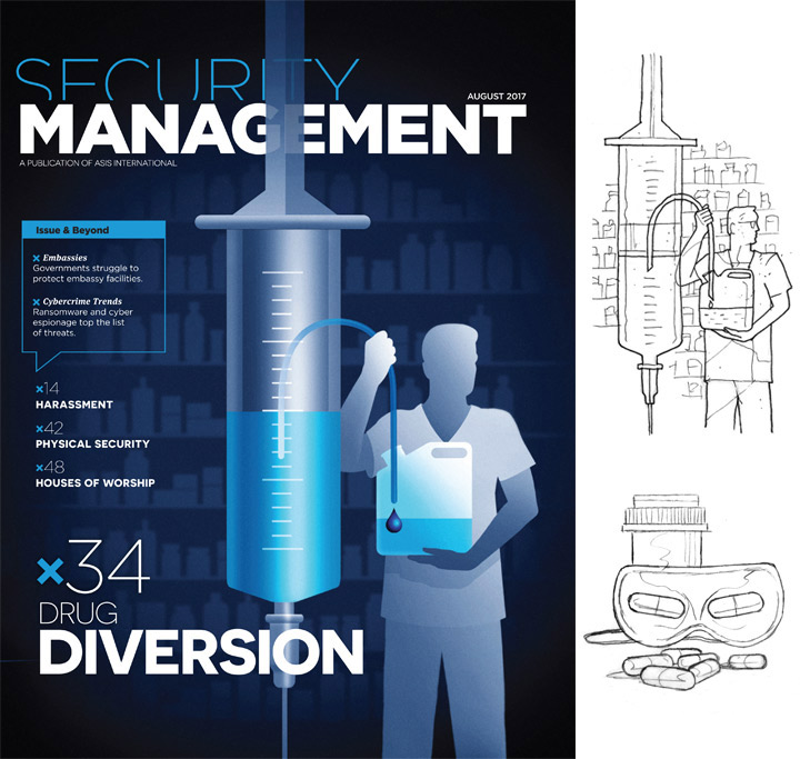 Security Management: Drug Diversion
